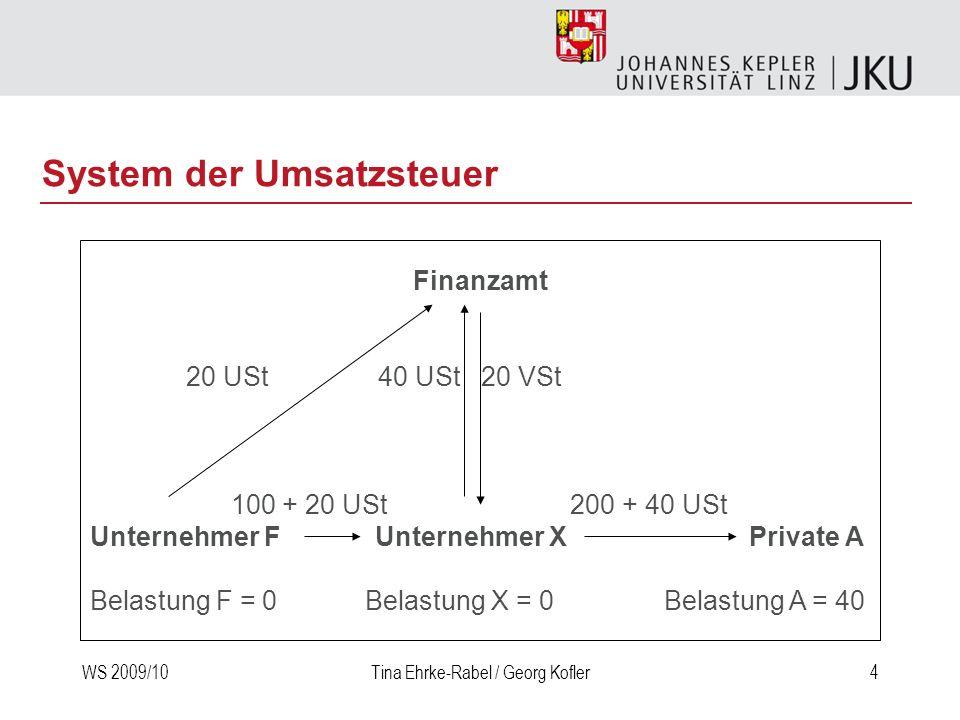 WS 2009/10Tina Ehrke-Rabel / Georg Kofler65 Entstehen der Steuerschuld Ist-Besteuerung (§ 17 UStG) –Nach vereinnahmten Entgelten –Gilt für Freiberufler Nicht buchführungspflichtige Land- und Forstwirte Nicht buchführungspflichtige Gewerbetreibende Andere Unternehmer mit Umsätzen von nicht mehr als 1,5 Mio Euro in den letzten 2 Jahren Anzahlungen Fiktive Lieferung, fiktive sonstige Leistung