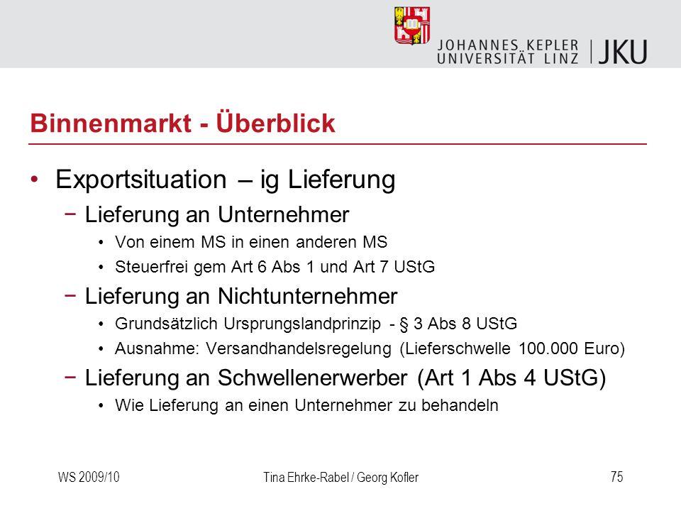 WS 2009/10Tina Ehrke-Rabel / Georg Kofler75 Exportsituation – ig Lieferung Lieferung an Unternehmer Von einem MS in einen anderen MS Steuerfrei gem Ar