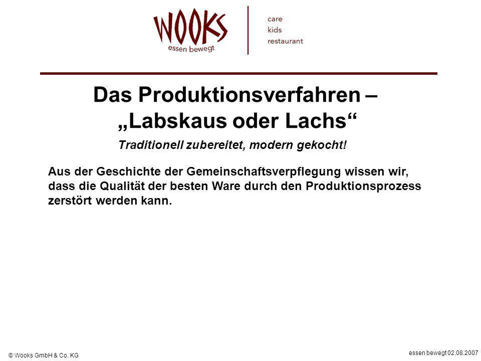 essen bewegt 02.08.2007 © Wooks GmbH & Co. KG Aus der Geschichte der Gemeinschaftsverpflegung wissen wir, dass die Qualität der besten Ware durch den