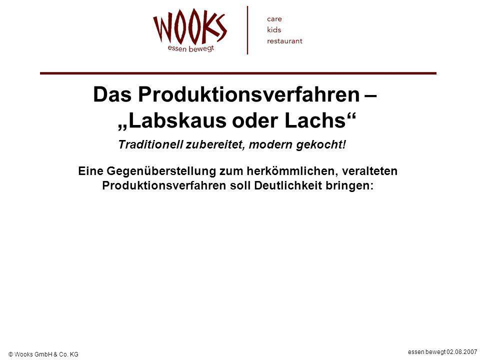 essen bewegt 02.08.2007 © Wooks GmbH & Co. KG Eine Gegenüberstellung zum herkömmlichen, veralteten Produktionsverfahren soll Deutlichkeit bringen: Das