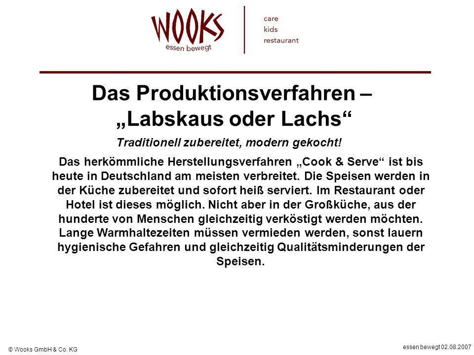 essen bewegt 02.08.2007 © Wooks GmbH & Co. KG Das herkömmliche Herstellungsverfahren Cook & Serve ist bis heute in Deutschland am meisten verbreitet.