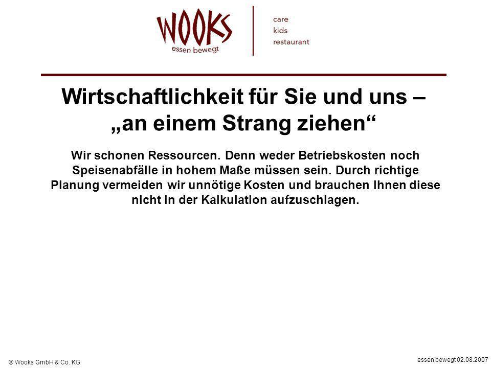 essen bewegt 02.08.2007 © Wooks GmbH & Co. KG Wir schonen Ressourcen. Denn weder Betriebskosten noch Speisenabfälle in hohem Maße müssen sein. Durch r