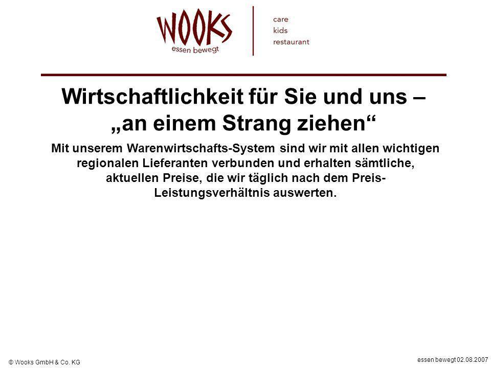 essen bewegt 02.08.2007 © Wooks GmbH & Co. KG Mit unserem Warenwirtschafts-System sind wir mit allen wichtigen regionalen Lieferanten verbunden und er