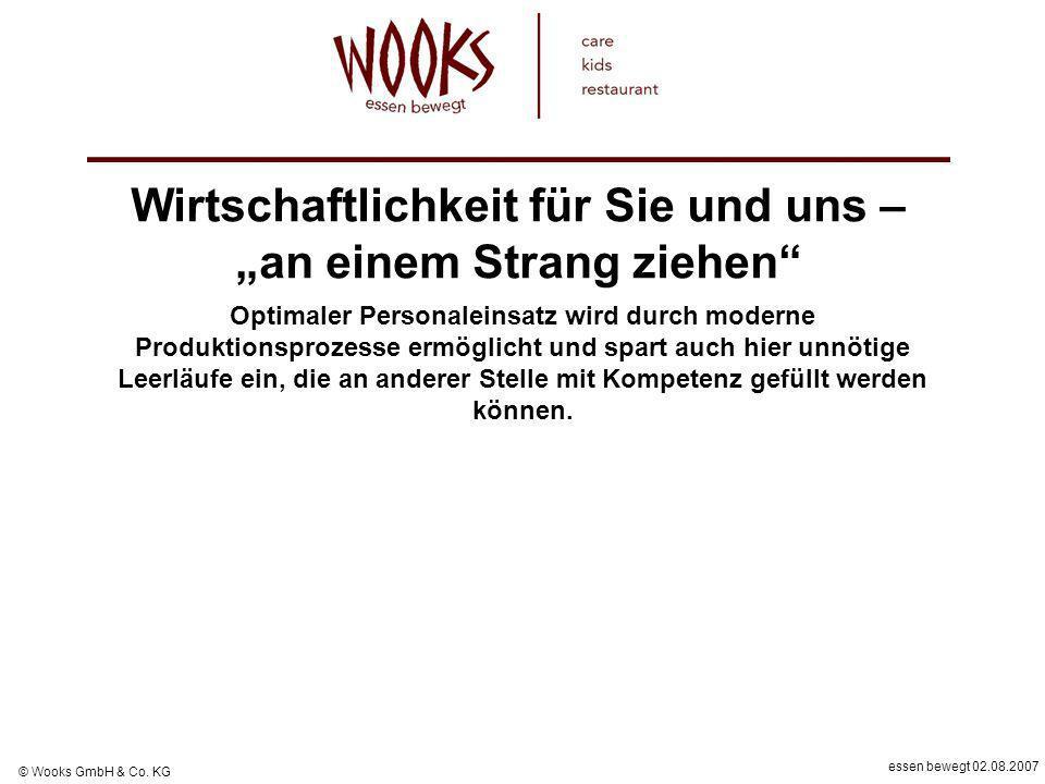 essen bewegt 02.08.2007 © Wooks GmbH & Co. KG Optimaler Personaleinsatz wird durch moderne Produktionsprozesse ermöglicht und spart auch hier unnötige