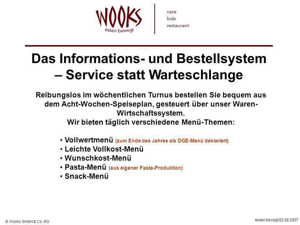 essen bewegt 02.08.2007 © Wooks GmbH & Co. KG Das Informations- und Bestellsystem – Service statt Warteschlange Reibungslos im wöchentlichen Turnus be