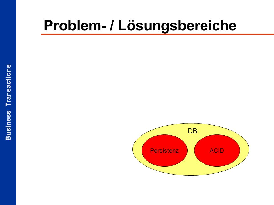 Business Transactions Problem- / Lösungsbereiche PersistenzACID DB