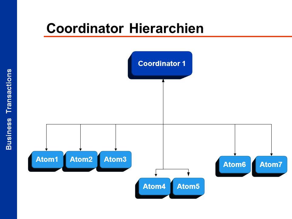 Business Transactions Atom3 Coordinator Hierarchien Coordinator 1 Atom2Atom1 Atom5Atom4 Atom7Atom6