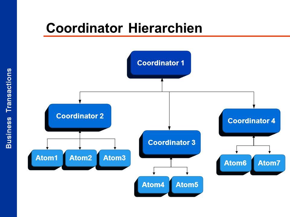 Business Transactions Atom3 Coordinator Hierarchien Coordinator 2 Coordinator 1 Atom2 Coordinator 3 Coordinator 4 Atom1 Atom5Atom4 Atom7Atom6