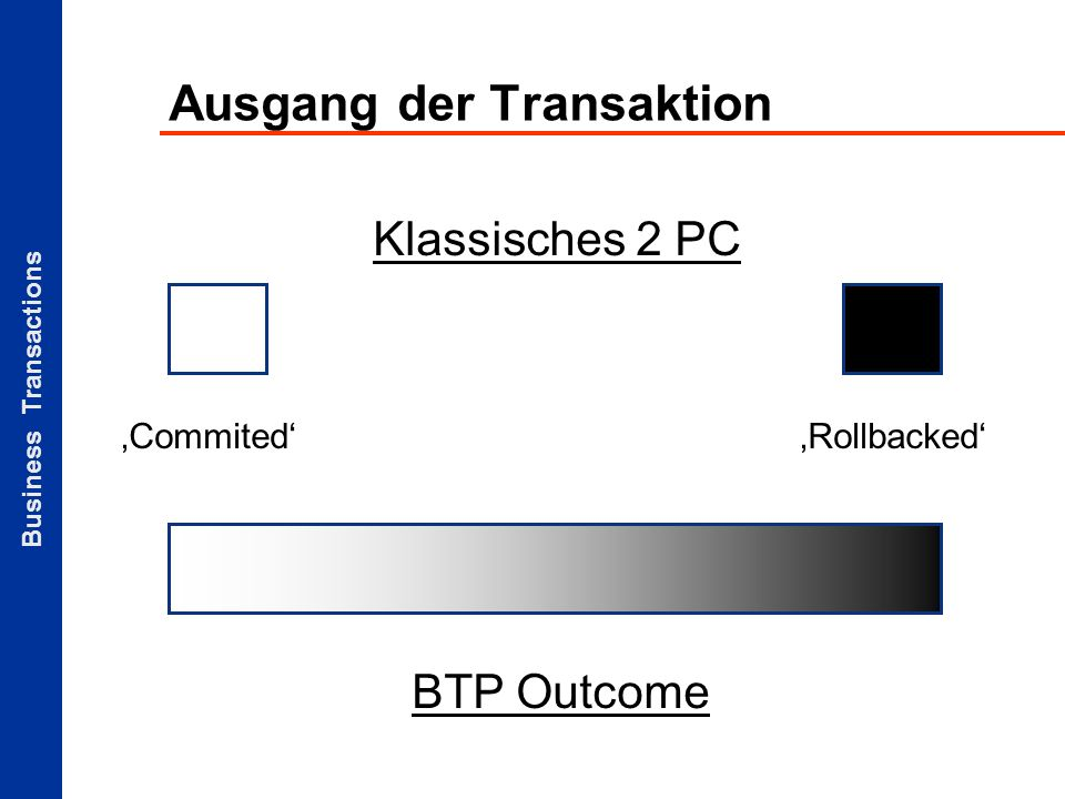 Business Transactions Ausgang der Transaktion CommitedRollbacked Klassisches 2 PC BTP Outcome
