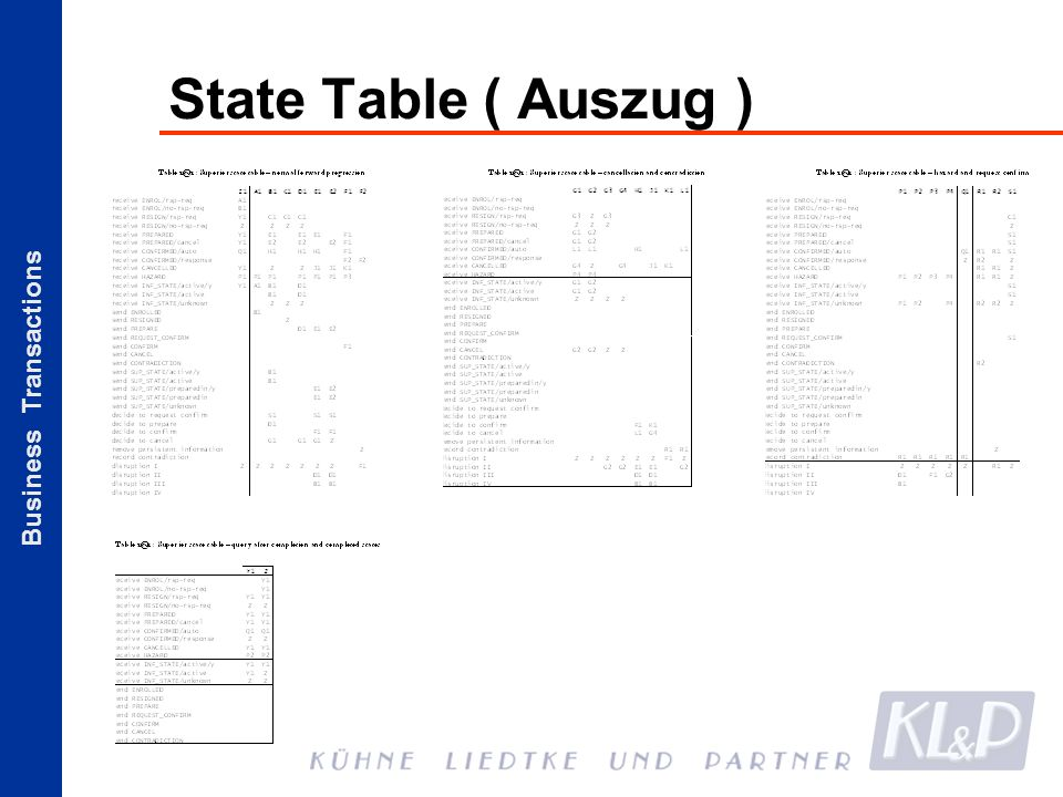 Business Transactions State Table ( Auszug )