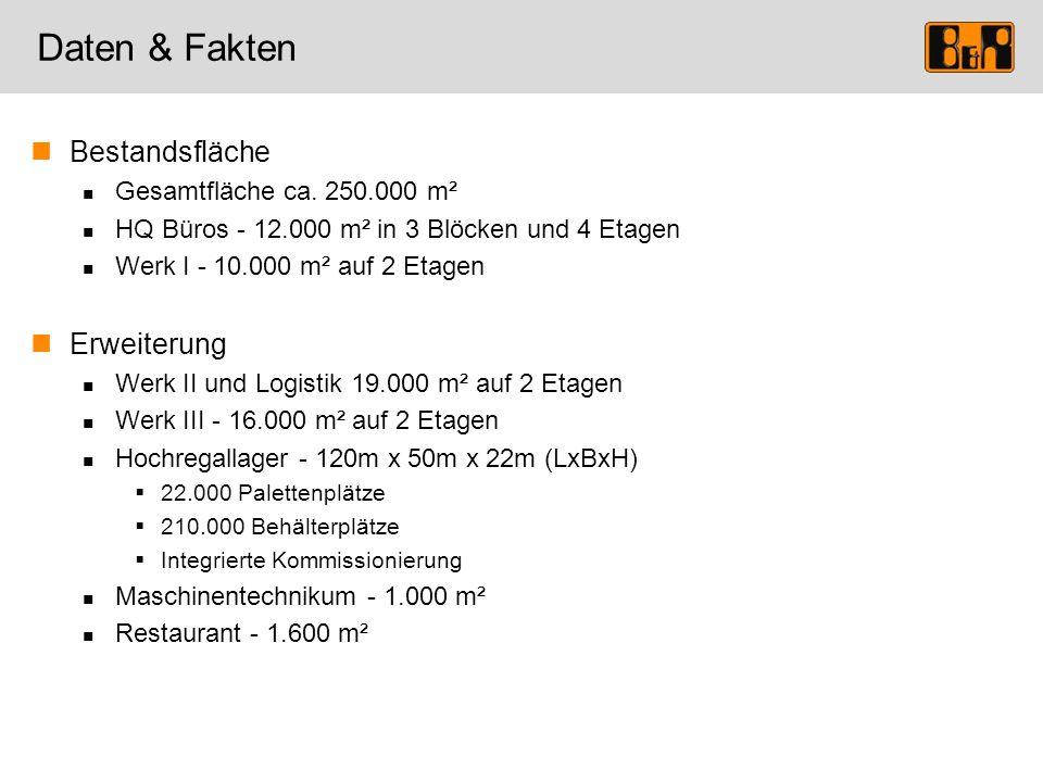 Zeitplan Neubau Q1/2009 Q3/2009 Q2/2009 Q1/2009 Q4/2009