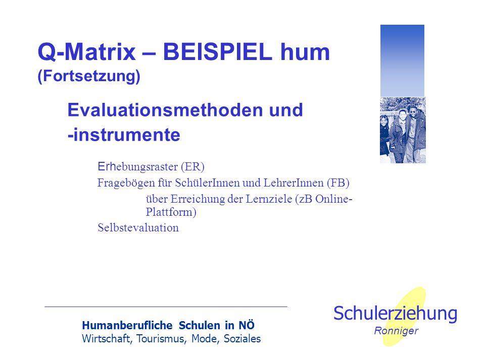 Humanberufliche Schulen in NÖ Wirtschaft, Tourismus, Mode, Soziales Schulerziehung Ronniger Evaluationsmethoden und -instrumente Erh ebungsraster (ER)