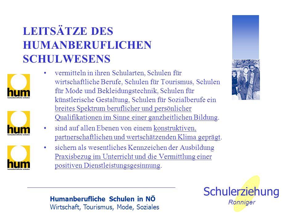 Humanberufliche Schulen in NÖ Wirtschaft, Tourismus, Mode, Soziales Schulerziehung Ronniger Berechtigungen an BMHS durch Abschluss- bzw.