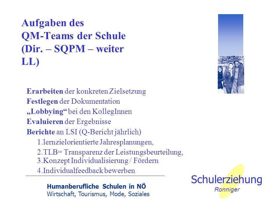 Humanberufliche Schulen in NÖ Wirtschaft, Tourismus, Mode, Soziales Schulerziehung Ronniger Aufgaben des QM-Teams der Schule (Dir. – SQPM – weiter LL)