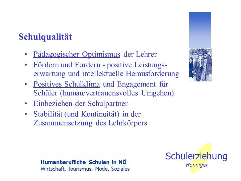 Humanberufliche Schulen in NÖ Wirtschaft, Tourismus, Mode, Soziales Schulerziehung Ronniger Schulqualität Pädagogischer Optimismus der Lehrer Fördern