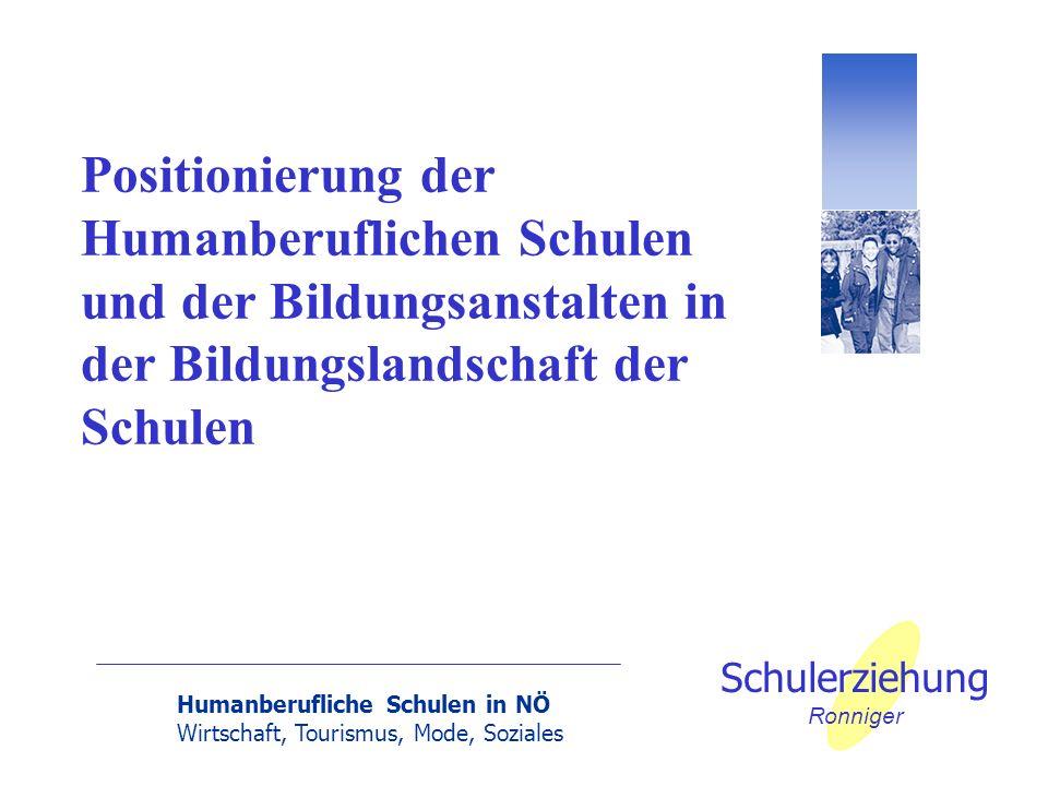 Humanberufliche Schulen in NÖ Wirtschaft, Tourismus, Mode, Soziales Schulerziehung Ronniger Positionierung der Humanberuflichen Schulen und der Bildun