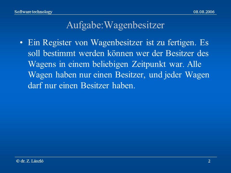 Software technology08.08.2006 © dr. Z. László2 Aufgabe:Wagenbesitzer Ein Register von Wagenbesitzer ist zu fertigen. Es soll bestimmt werden können we