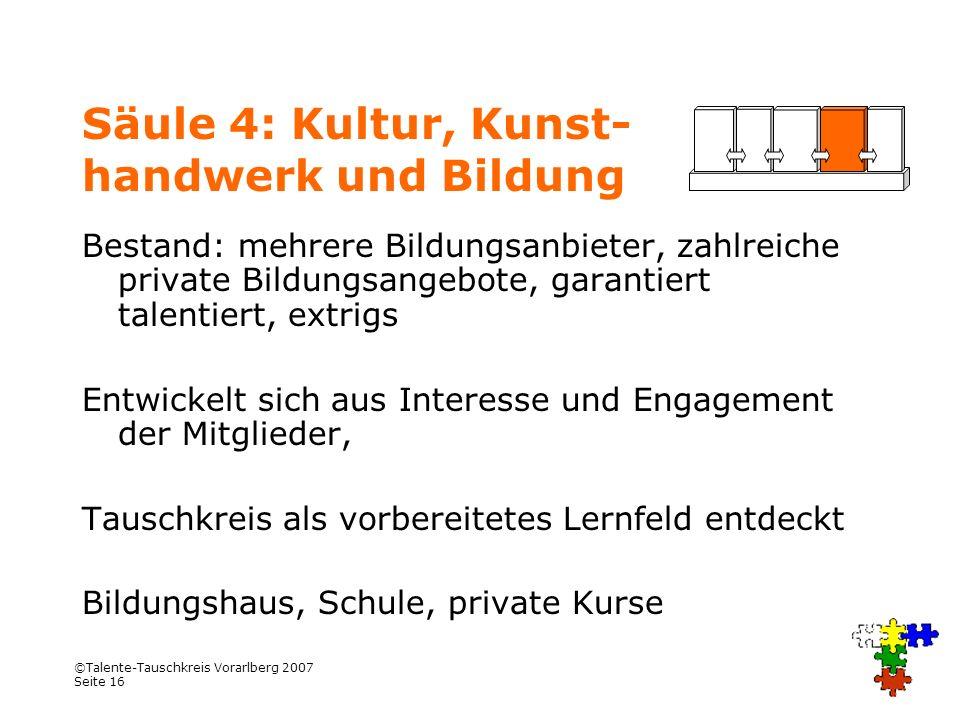 ©Talente-Tauschkreis Vorarlberg 2007 Seite 16 Säule 4: Kultur, Kunst- handwerk und Bildung Bestand: mehrere Bildungsanbieter, zahlreiche private Bildu