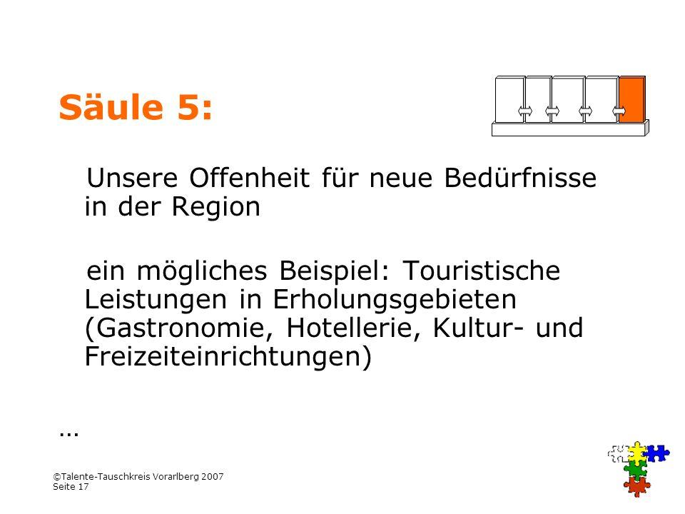 ©Talente-Tauschkreis Vorarlberg 2007 Seite 17 Säule 5: Unsere Offenheit für neue Bedürfnisse in der Region ein mögliches Beispiel: Touristische Leistu