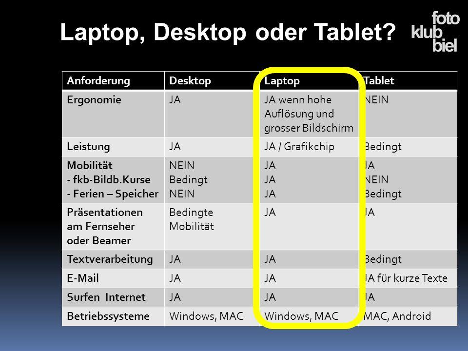 AnforderungDesktopLaptopTablet ErgonomieJAJA wenn hohe Auflösung und grosser Bildschirm NEIN LeistungJAJA / GrafikchipBedingt Mobilität - fkb-Bildb.Ku