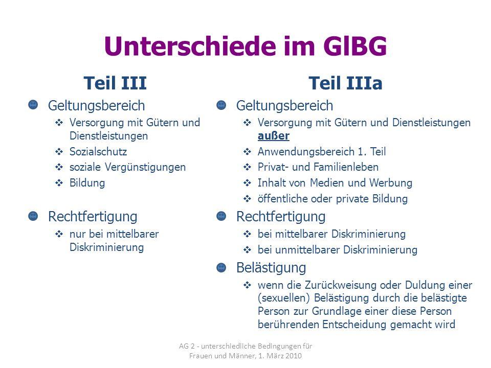 Unterschiede im GlBG Teil III Geltungsbereich Versorgung mit Gütern und Dienstleistungen Sozialschutz soziale Vergünstigungen Bildung Rechtfertigung n