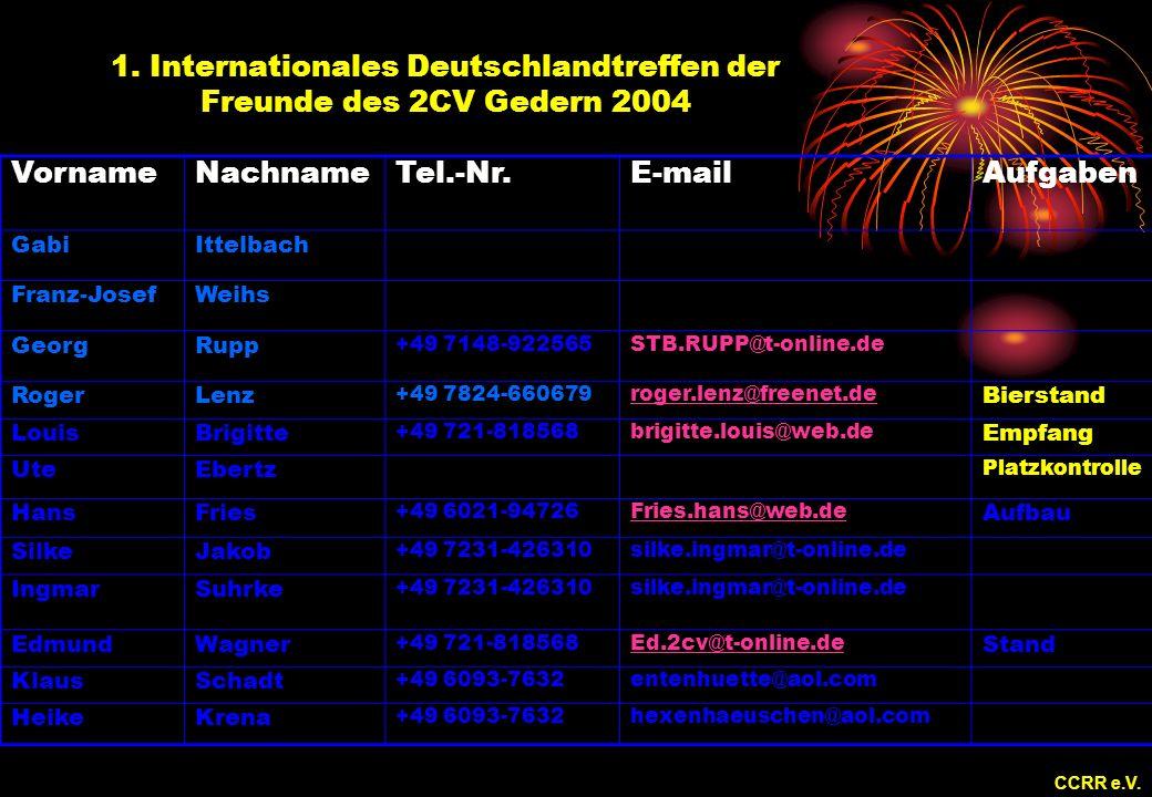 1. Internationales Deutschlandtreffen der Freunde des 2CV Gedern 2004 VornameNachnameTel.-Nr.E-mailAufgaben GabiIttelbach Franz-JosefWeihs GeorgRupp +