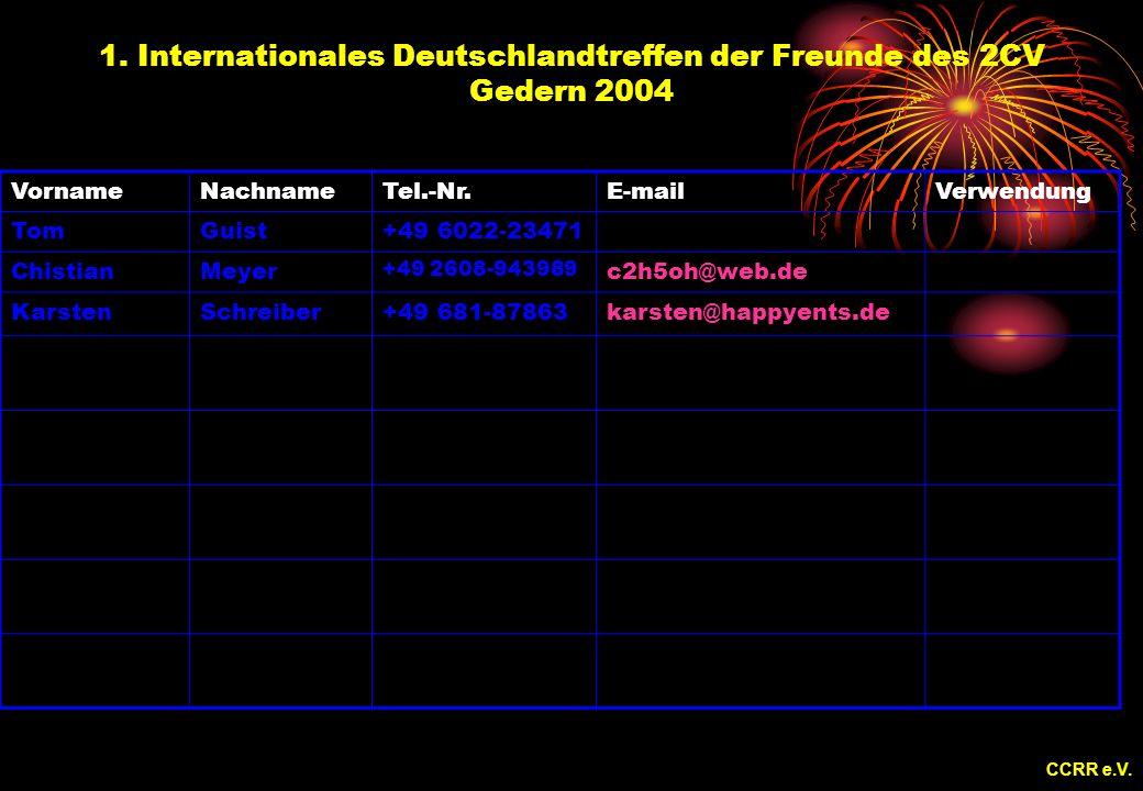 1. Internationales Deutschlandtreffen der Freunde des 2CV Gedern 2004 VornameNachnameTel.-Nr.E-mailVerwendung TomGuist+49 6022-23471 ChistianMeyer +49