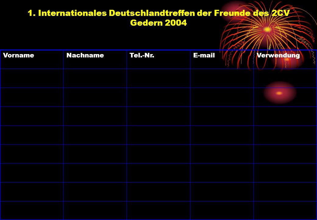 1. Internationales Deutschlandtreffen der Freunde des 2CV Gedern 2004 VornameNachnameTel.-Nr.E-mailVerwendung