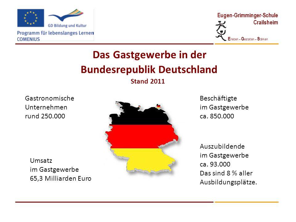 E rleben – G estalten – S tärken Eugen-Grimminger-Schule Crailsheim Das Gastgewerbe in der Bundesrepublik Deutschland Stand 2011 Gastronomische Untern