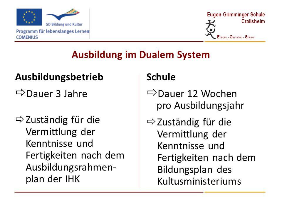 E rleben – G estalten – S tärken Eugen-Grimminger-Schule Crailsheim Ausbildung im Dualem System Ausbildungsbetrieb Dauer 3 Jahre Zuständig für die Ver