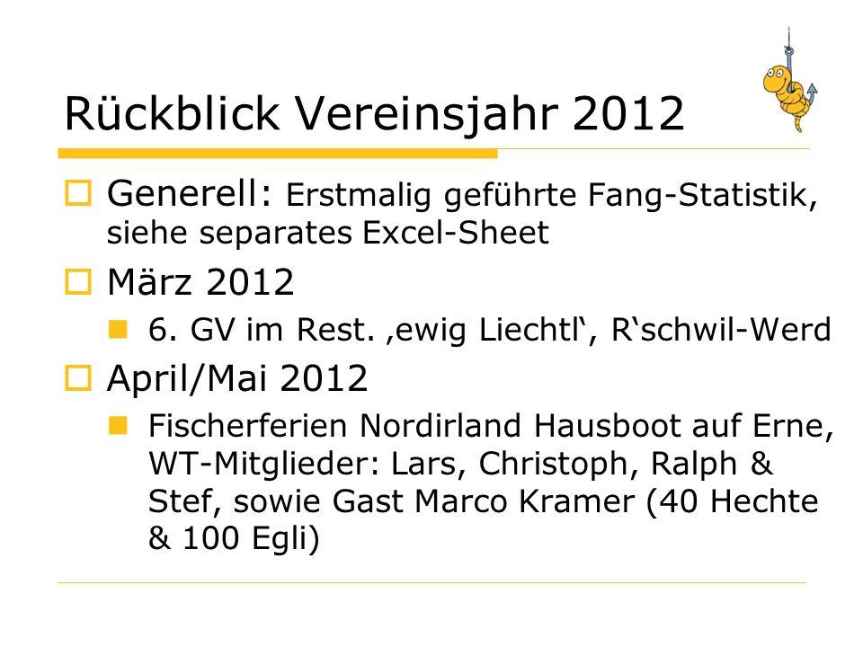 Rückblick Vereinsjahr 2012 Generell: Erstmalig geführte Fang-Statistik, siehe separates Excel-Sheet März 2012 6.