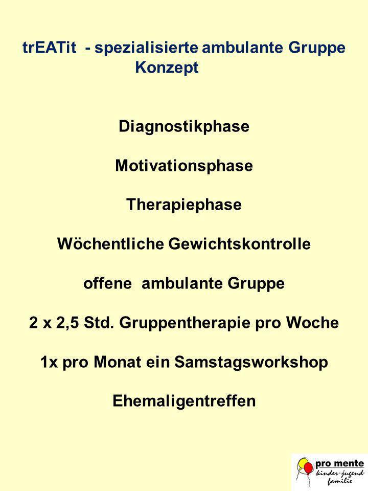 trEATit - spezialisierte ambulante Gruppe Konzept Diagnostikphase Motivationsphase Therapiephase Wöchentliche Gewichtskontrolle offene ambulante Grupp