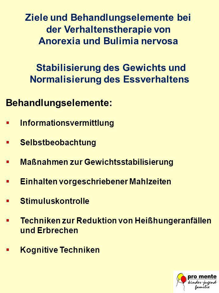 Ziele und Behandlungselemente bei der Verhaltenstherapie von Anorexia und Bulimia nervosa Stabilisierung des Gewichts und Normalisierung des Essverhal