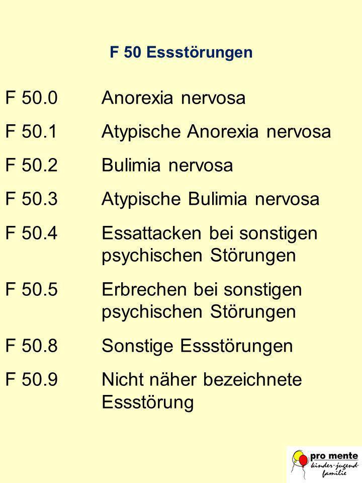 F 50.0 Anorexia nervosa F 50.1 Atypische Anorexia nervosa F 50.2Bulimia nervosa F 50.3Atypische Bulimia nervosa F 50.4Essattacken bei sonstigen psychi