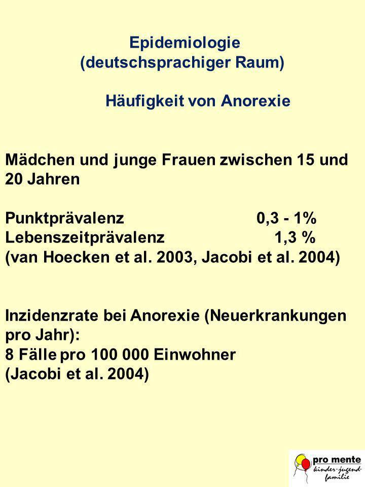 Epidemiologie (deutschsprachiger Raum) Häufigkeit von Anorexie Mädchen und junge Frauen zwischen 15 und 20 Jahren Punktprävalenz 0,3 - 1% Lebenszeitpr