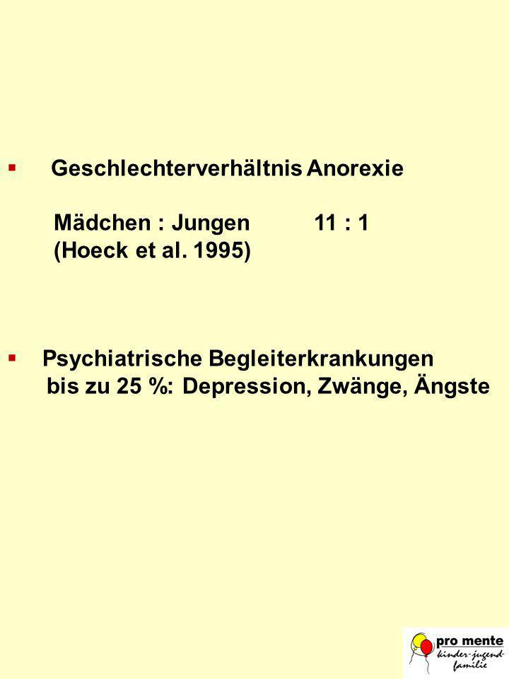Geschlechterverhältnis Anorexie Mädchen : Jungen11 : 1 (Hoeck et al. 1995) Psychiatrische Begleiterkrankungen bis zu 25 %: Depression, Zwänge, Ängste