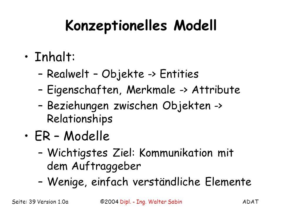 ADAT©2004 Dipl. - Ing. Walter SabinSeite: 39 Version 1.0a Konzeptionelles Modell Inhalt: –Realwelt – Objekte -> Entities –Eigenschaften, Merkmale -> A