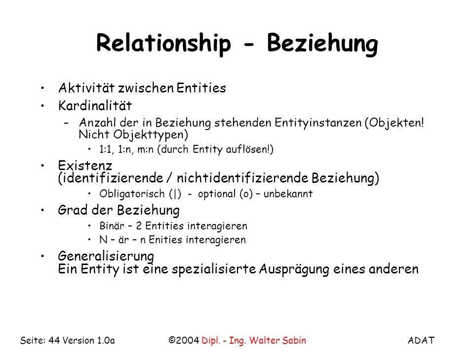 ADAT©2004 Dipl. - Ing. Walter SabinSeite: 44 Version 1.0a Relationship - Beziehung Aktivität zwischen Entities Kardinalität –Anzahl der in Beziehung s