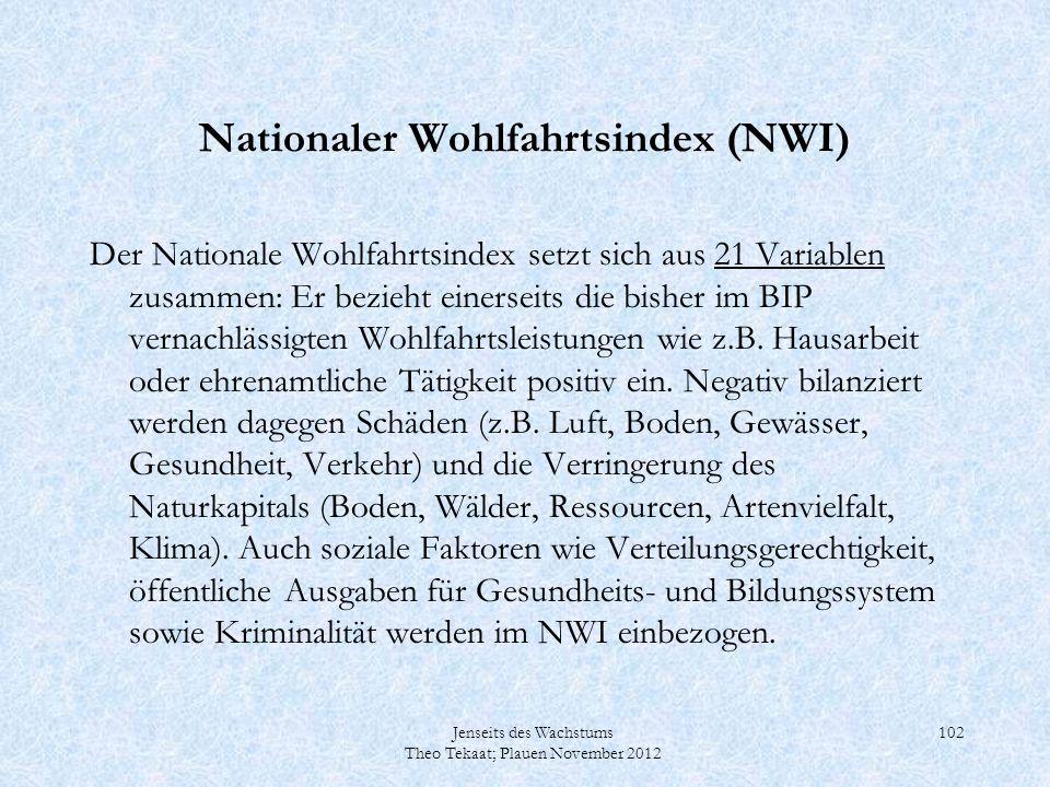 Jenseits des Wachstums Theo Tekaat; Plauen November 2012 102 Nationaler Wohlfahrtsindex (NWI) Der Nationale Wohlfahrtsindex setzt sich aus 21 Variable