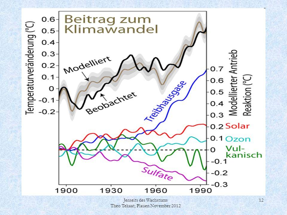Jenseits des Wachstums Theo Tekaat; Plauen November 2012 12