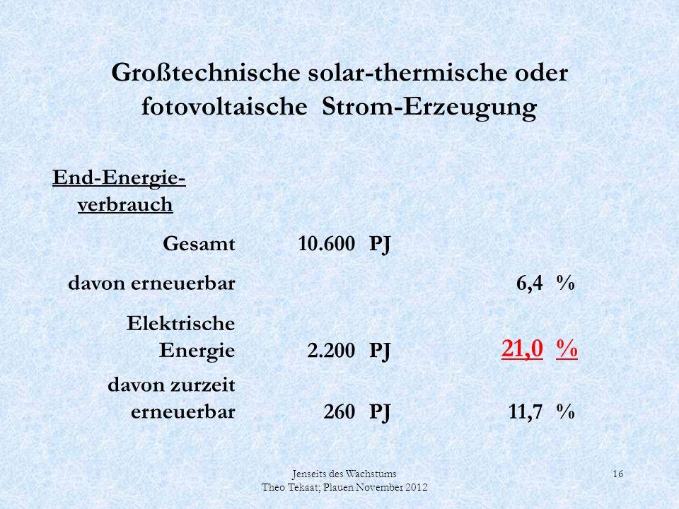 Jenseits des Wachstums Theo Tekaat; Plauen November 2012 16 Großtechnische solar-thermische oder fotovoltaische Strom-Erzeugung End-Energie- verbrauch