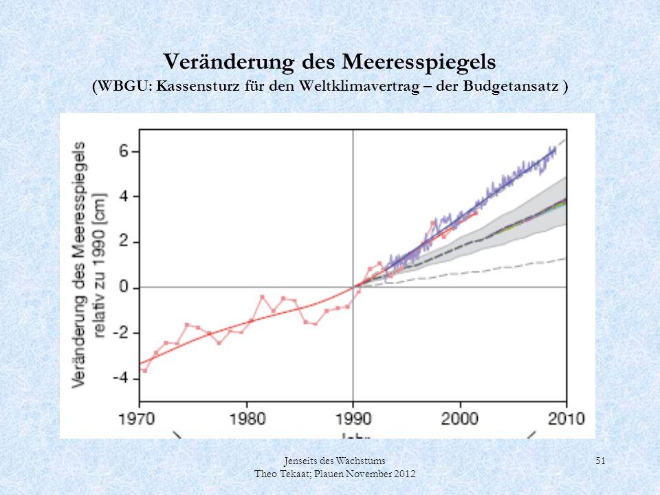 Jenseits des Wachstums Theo Tekaat; Plauen November 2012 51 Veränderung des Meeresspiegels (WBGU: Kassensturz für den Weltklimavertrag – der Budgetans