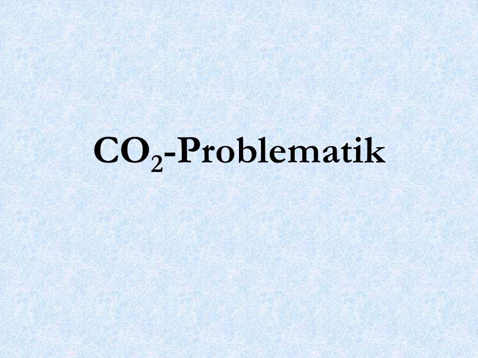 CO 2 -Problematik