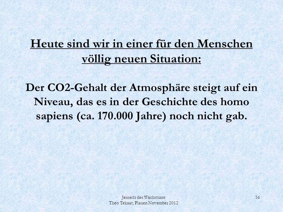 Jenseits des Wachstums Theo Tekaat; Plauen November 2012 56 Heute sind wir in einer für den Menschen völlig neuen Situation: Der CO2-Gehalt der Atmosp