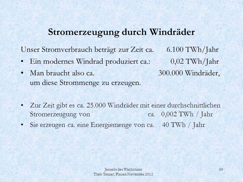 Jenseits des Wachstums Theo Tekaat; Plauen November 2012 69 Stromerzeugung durch Windräder Unser Stromverbrauch beträgt zur Zeit ca. 6.100 TWh/Jahr Ei