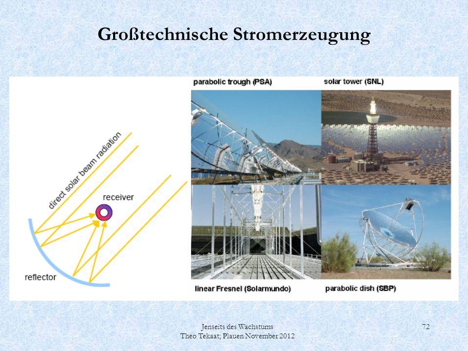 Jenseits des Wachstums Theo Tekaat; Plauen November 2012 72 Großtechnische Stromerzeugung