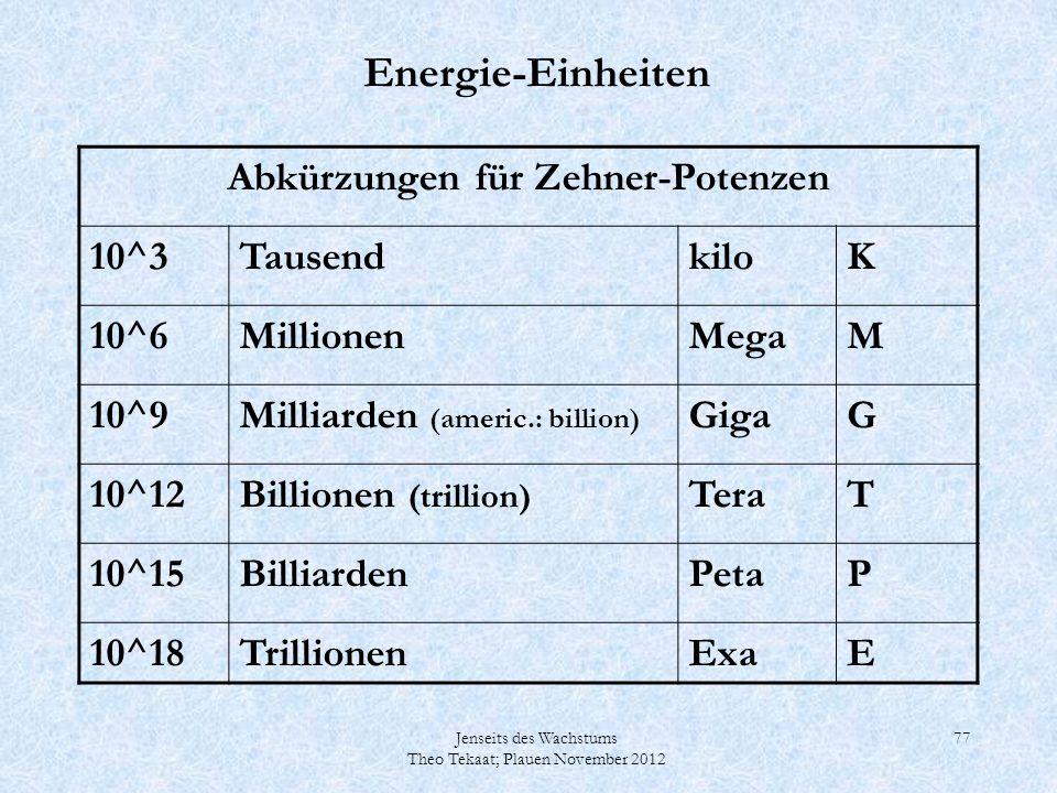 Jenseits des Wachstums Theo Tekaat; Plauen November 2012 77 Energie-Einheiten Abkürzungen für Zehner-Potenzen 10^3TausendkiloK 10^6MillionenMegaM 10^9