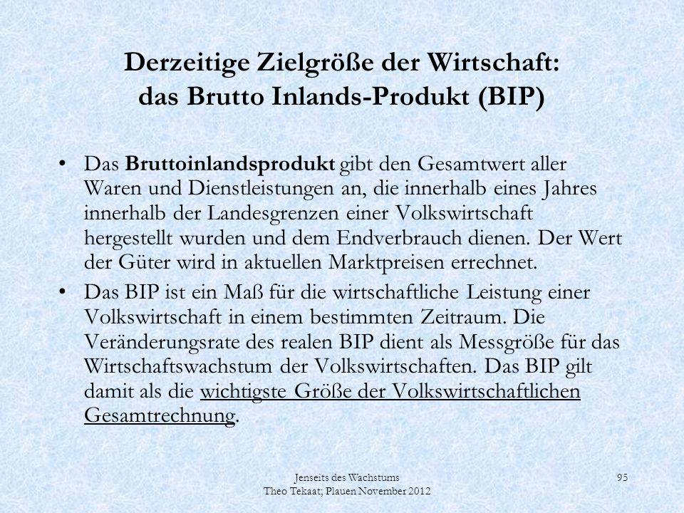 Jenseits des Wachstums Theo Tekaat; Plauen November 2012 95 Derzeitige Zielgröße der Wirtschaft: das Brutto Inlands-Produkt (BIP) Das Bruttoinlandspro