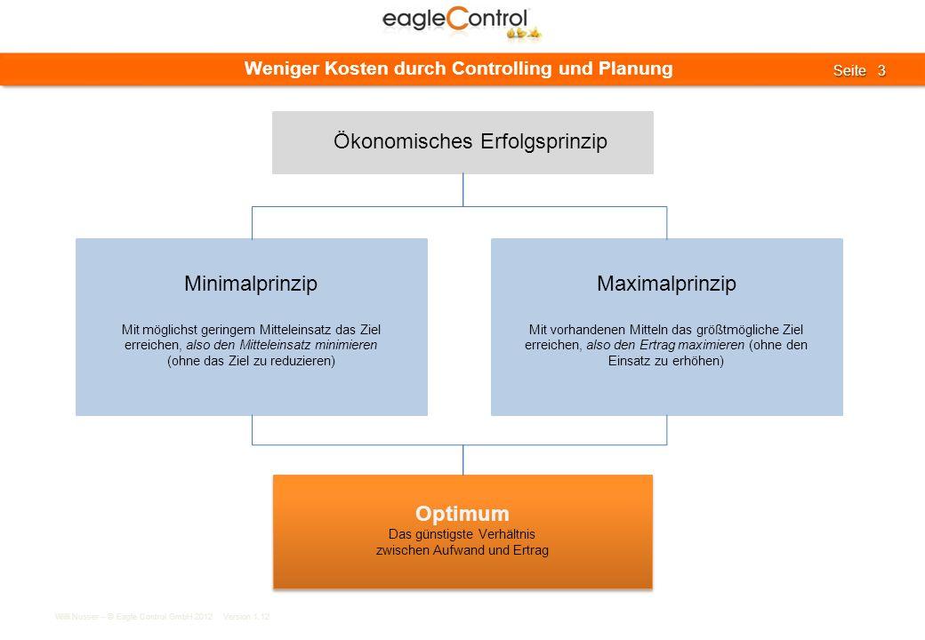 Willi Nusser – © Eagle Control GmbH 2012 Version 1.12 Seite 3 Seite 3 Weniger Kosten durch Controlling und Planung Ökonomisches Erfolgsprinzip Minimal