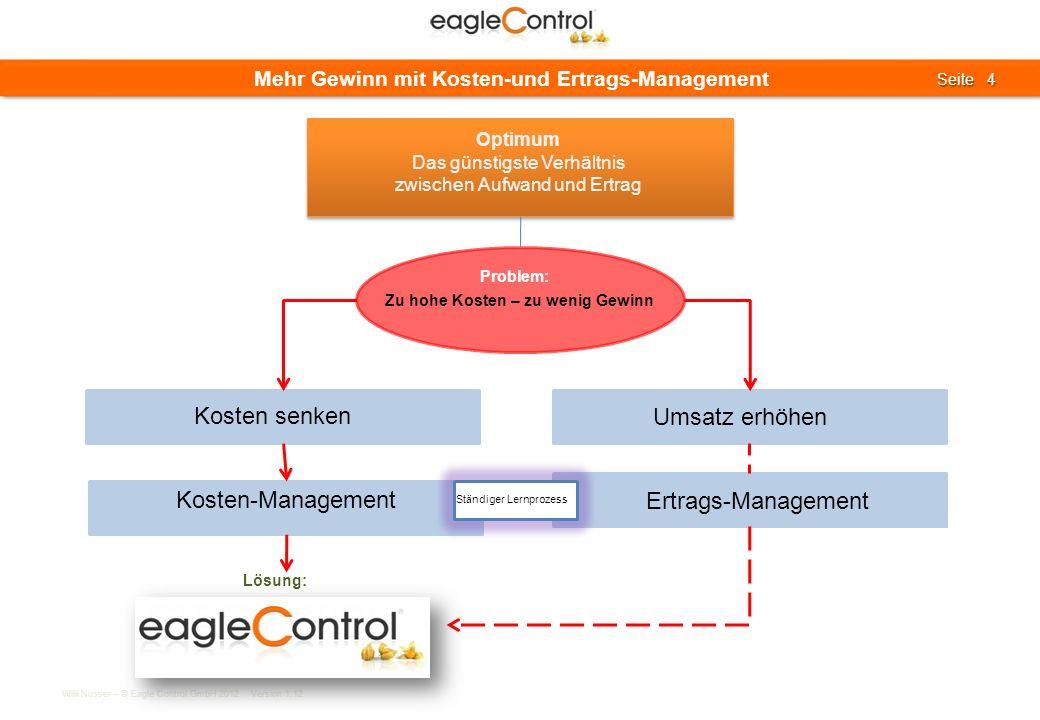 Willi Nusser – © Eagle Control GmbH 2012 Version 1.12 Seite 4 Seite 4 Mehr Gewinn mit Kosten-und Ertrags-Management Kosten senken Umsatz erhöhen Zu ho